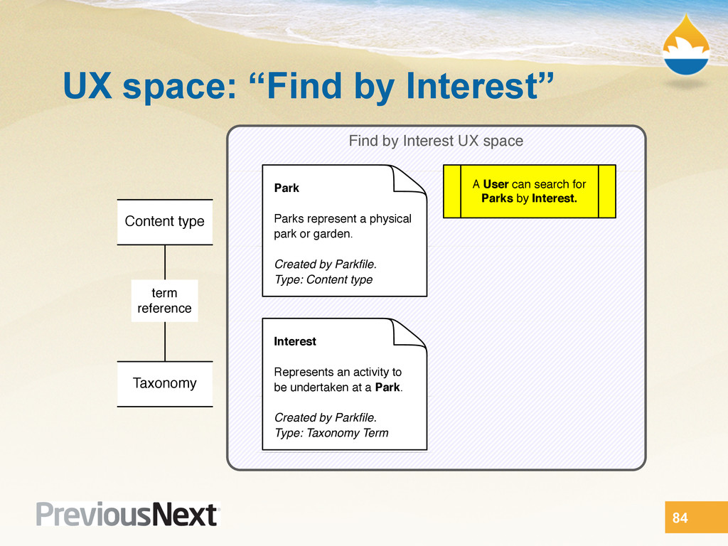 Find by Interest UX space Park Parks represent ...