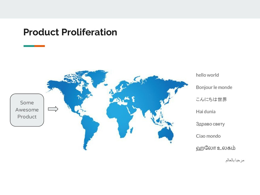 Product Proliferation hello world Bonjour le mo...