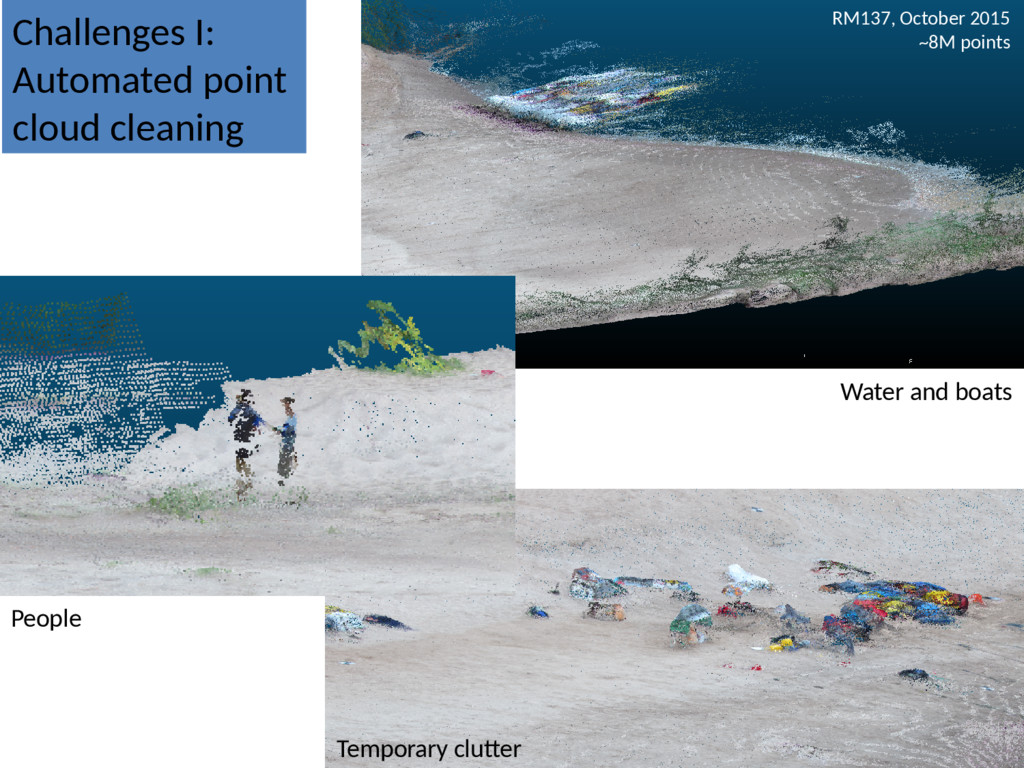 Challenges I: Automated point cloud cleaning Te...
