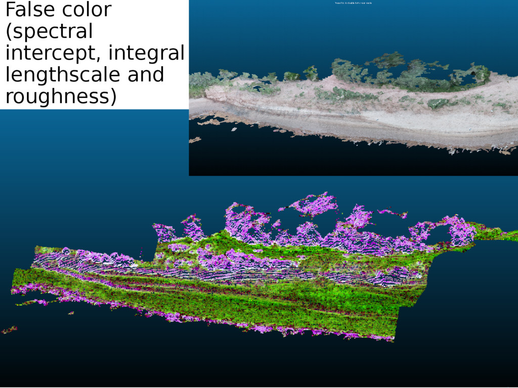 False color (spectral intercept, integral lengt...