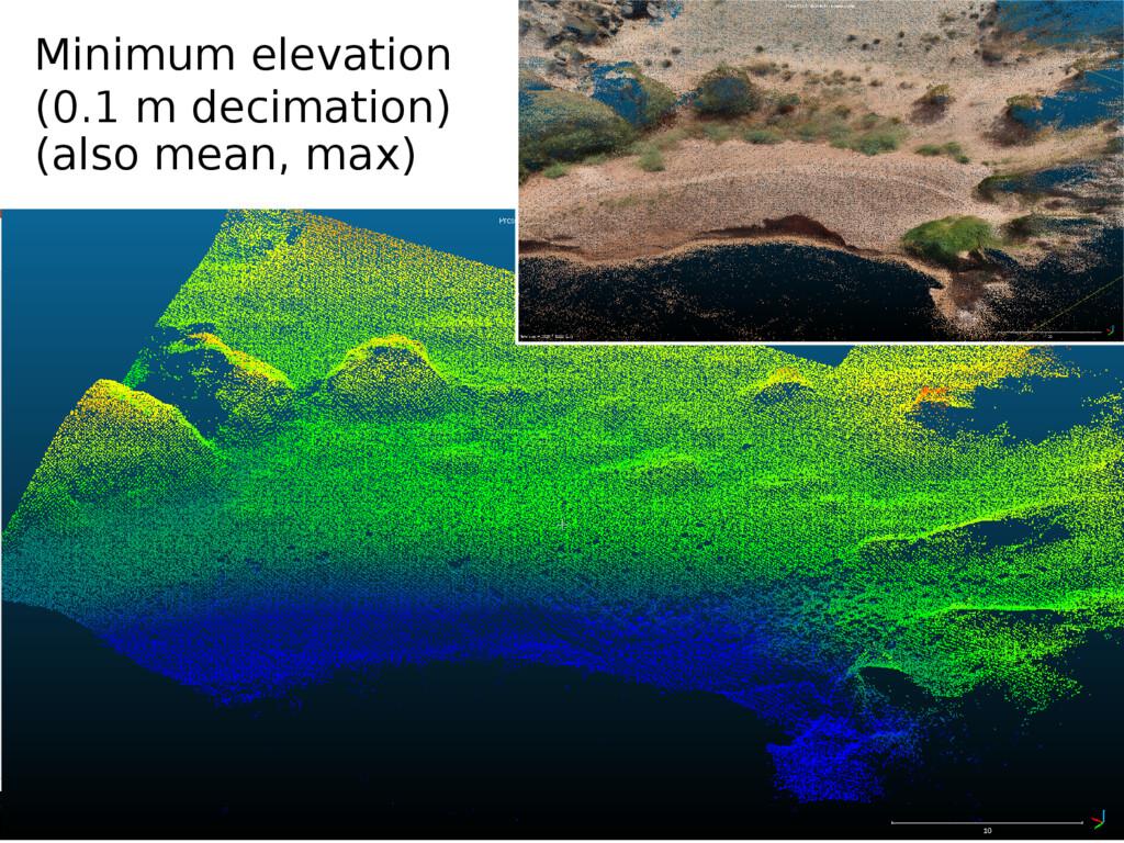 Minimum elevation (0.1 m decimation) (also mean...