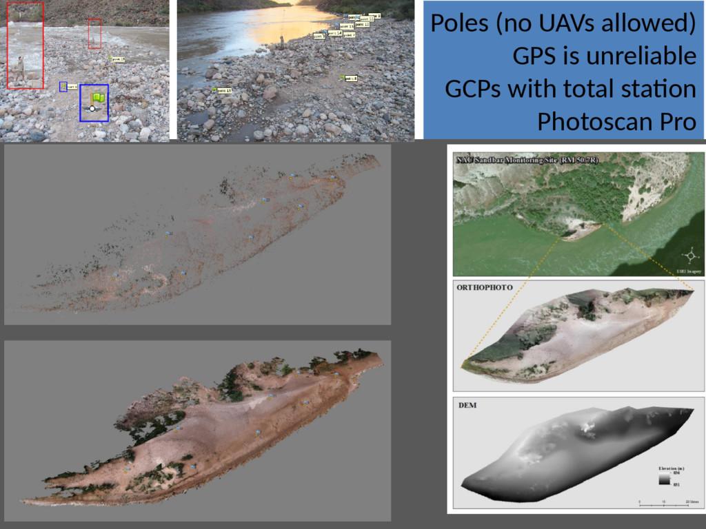 Poles (no UAVs allowed) GPS is unreliable GCPs ...