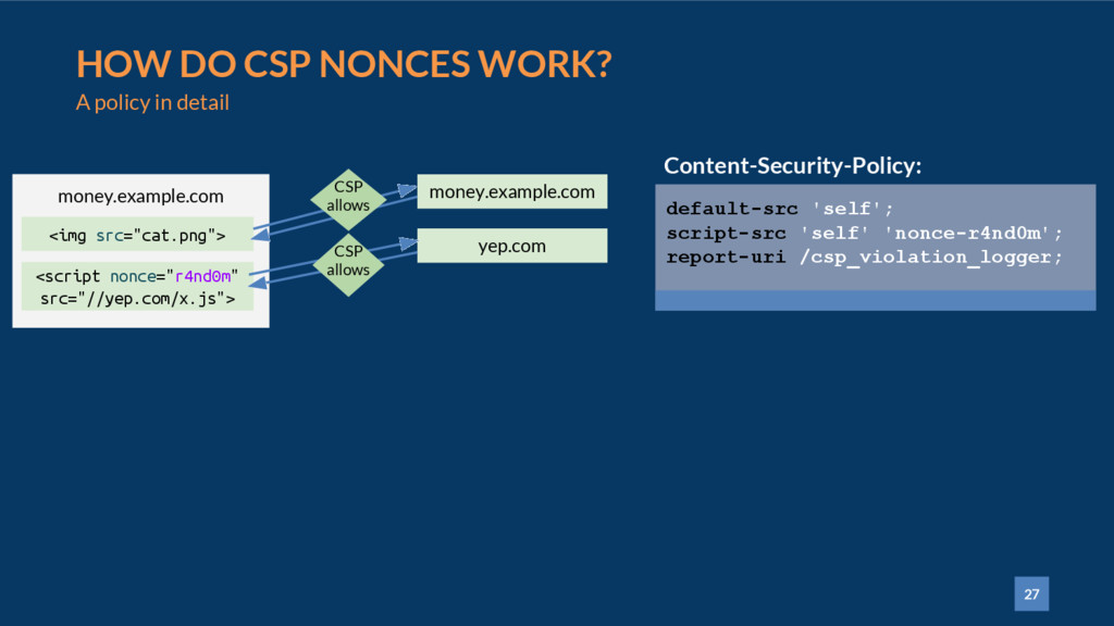 27 HOW DO CSP NONCES WORK? A policy in detail C...