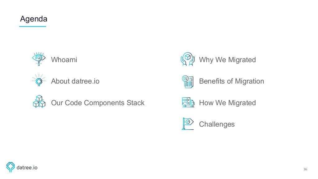 Agenda Whoami About datree.io Our Code Componen...