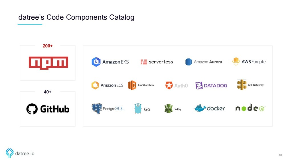 datree's Code Components Catalog 40 200+ 40+ AW...