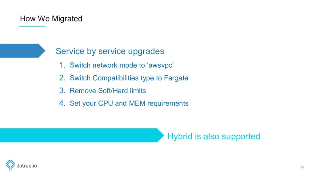 How We Migrated Service by service upgrades 1. ...