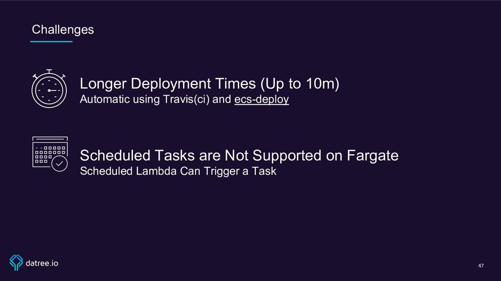 Challenges Longer Deployment Times (Up to 10m) ...