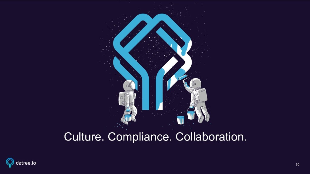 50 Culture. Compliance. Collaboration.