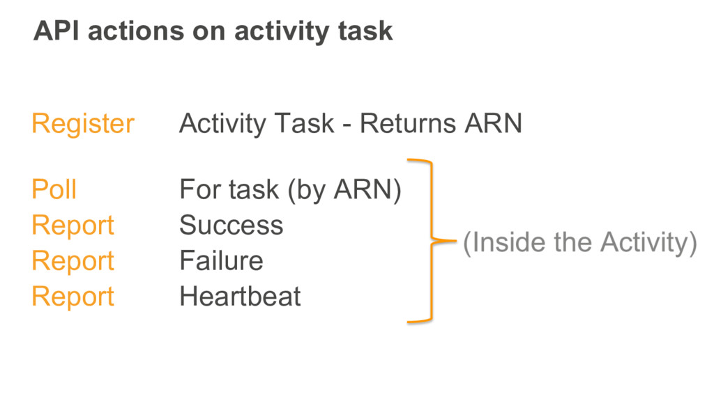 API actions on activity task Register Activity ...