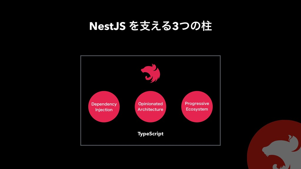 TypeScript NestJS Λࢧ͑Δ3ͭͷப %FQFOEFODZ *OKFDUJP...