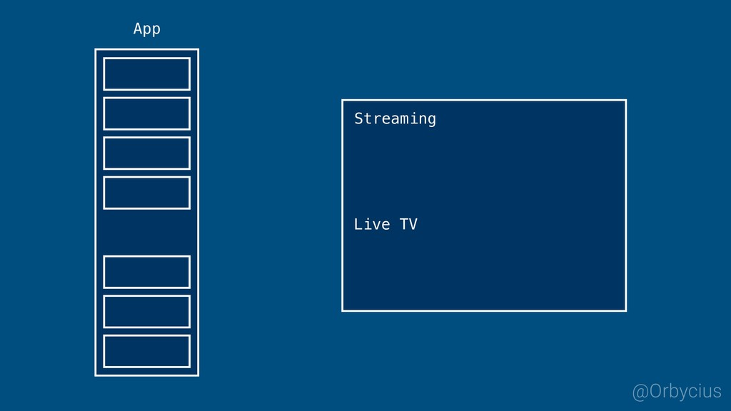 App @Orbycius Streaming Live TV
