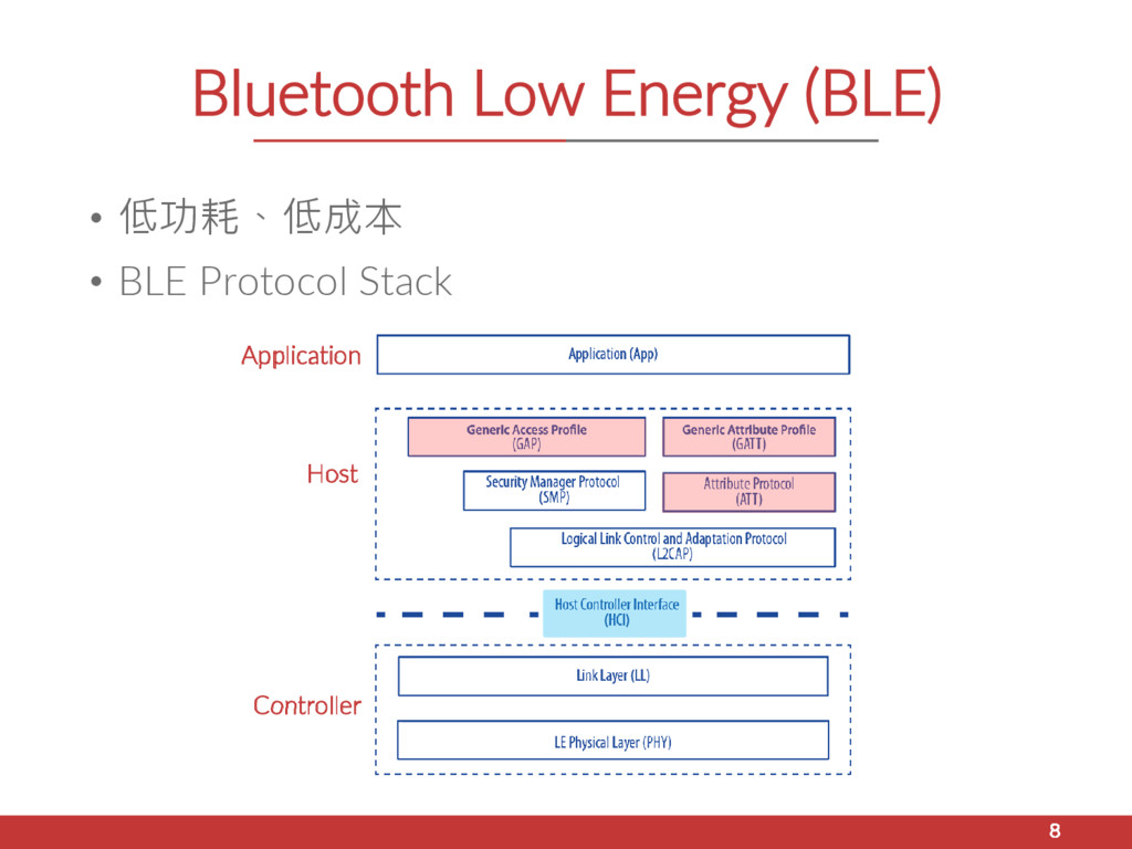 Bluetooth Low Energy (BLE) • 低功耗、低成本 • BLE Prot...