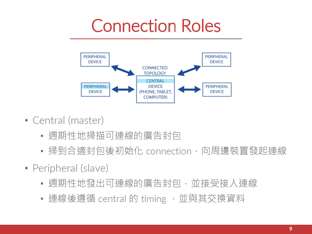 Connection Roles • Central (master) ▪ 週期性地掃描可連線...