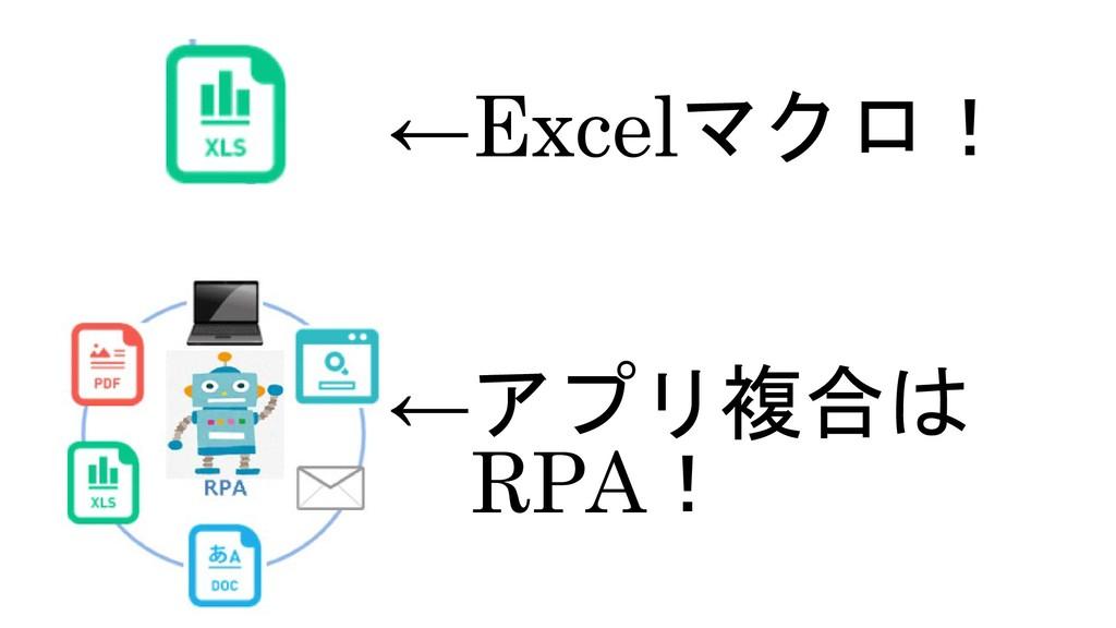 ←Excelマクロ! ←アプリ複合は RPA!