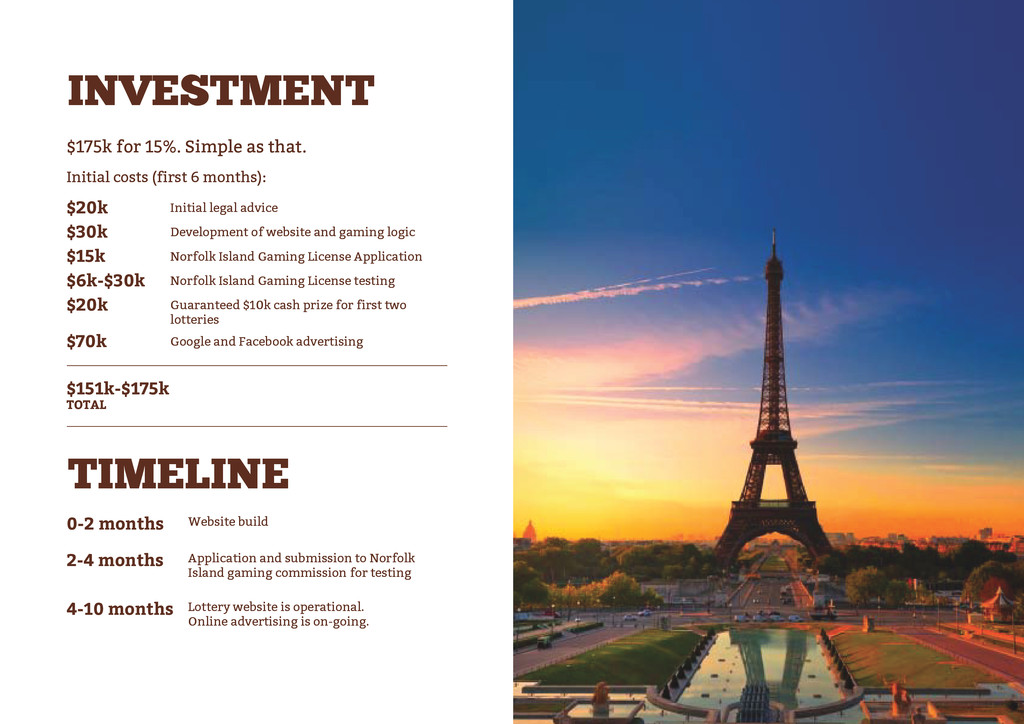 INVESTMENT TIMELINE $175k for 15%. Simple as th...