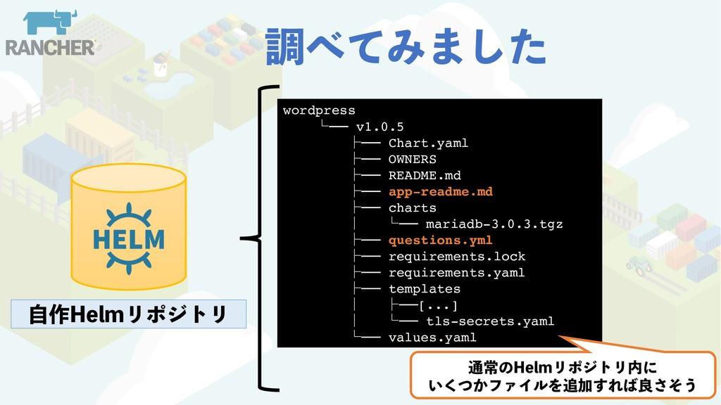 ௐͯΈ·ͨ͠ ࣗ࡞)FMNϦϙδτϦ wordpress ── v1.0.5 ── Ch...