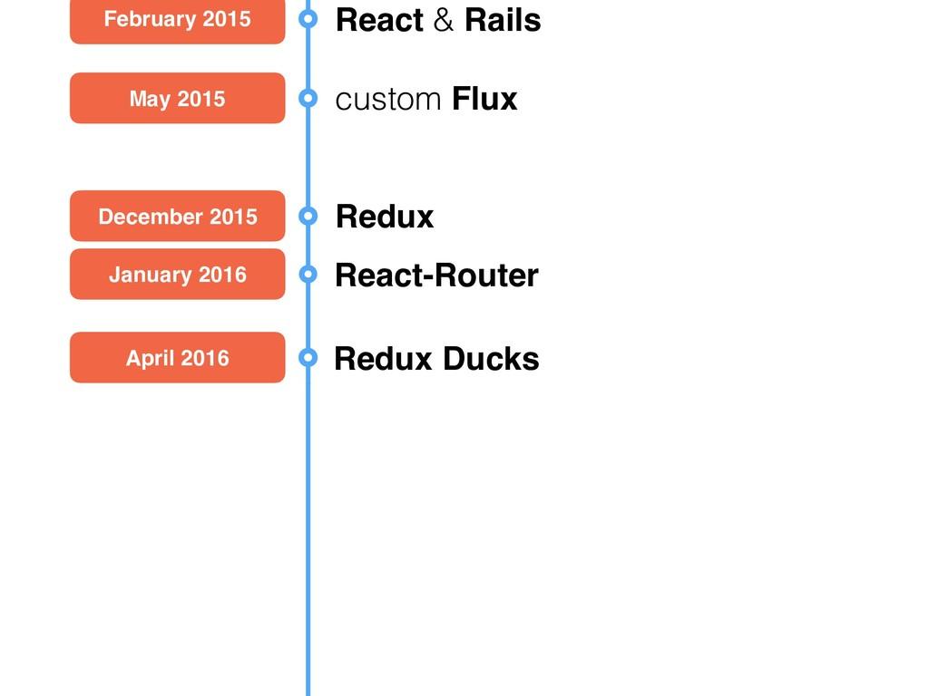 February 2015 React & Rails May 2015 custom Flu...