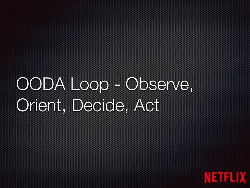 OODA Loop - Observe, Orient, Decide, Act