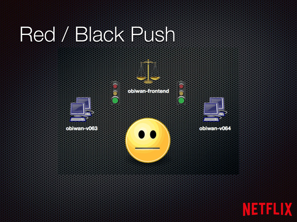 Red / Black Push