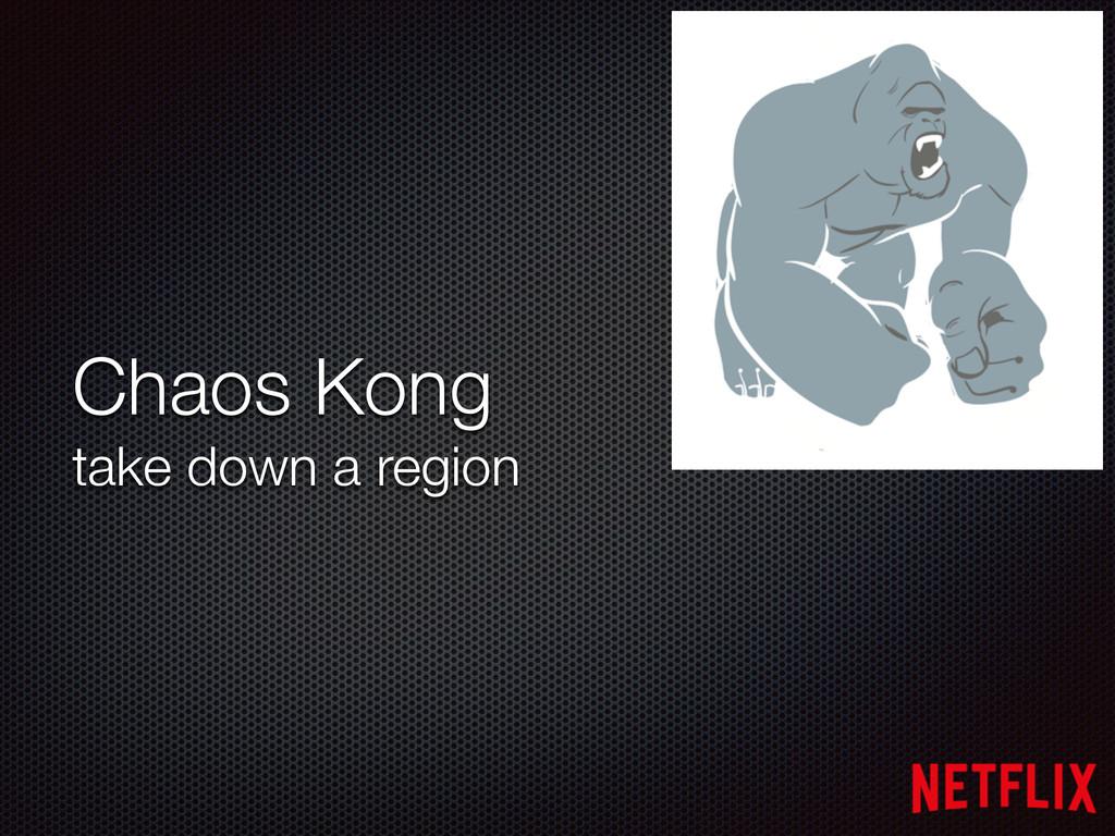 Chaos Kong take down a region
