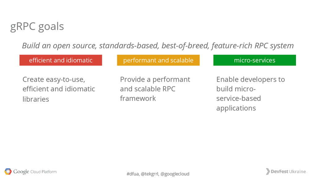 #dfua, @tekgrrl, @googlecloud gRPC goals Enable...