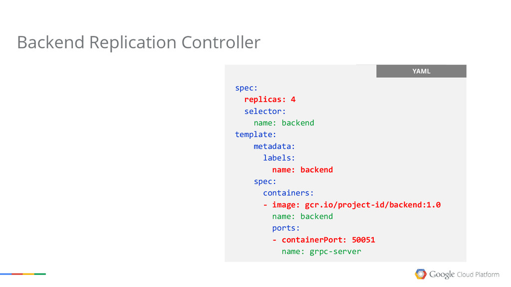 YAML Backend Replication Controller YAML spec: ...