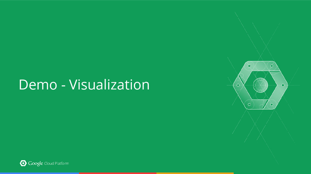 Demo - Visualization