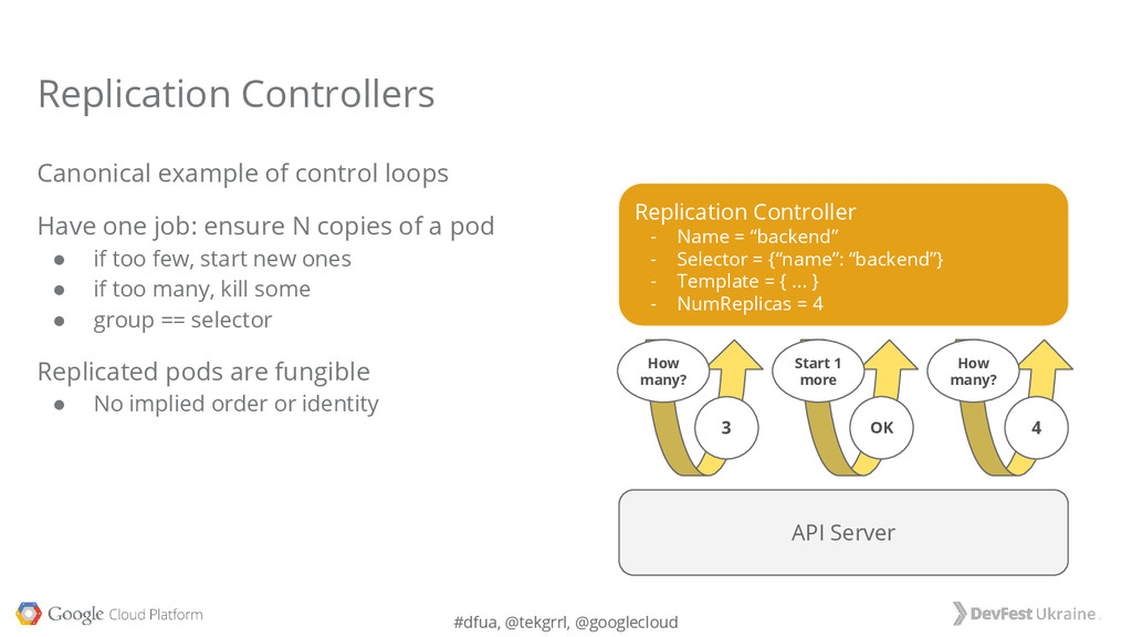 #dfua, @tekgrrl, @googlecloud Replication Contr...