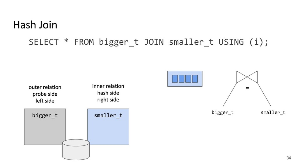 bigger_t smaller_t bigger_t smaller_t SELECT * ...