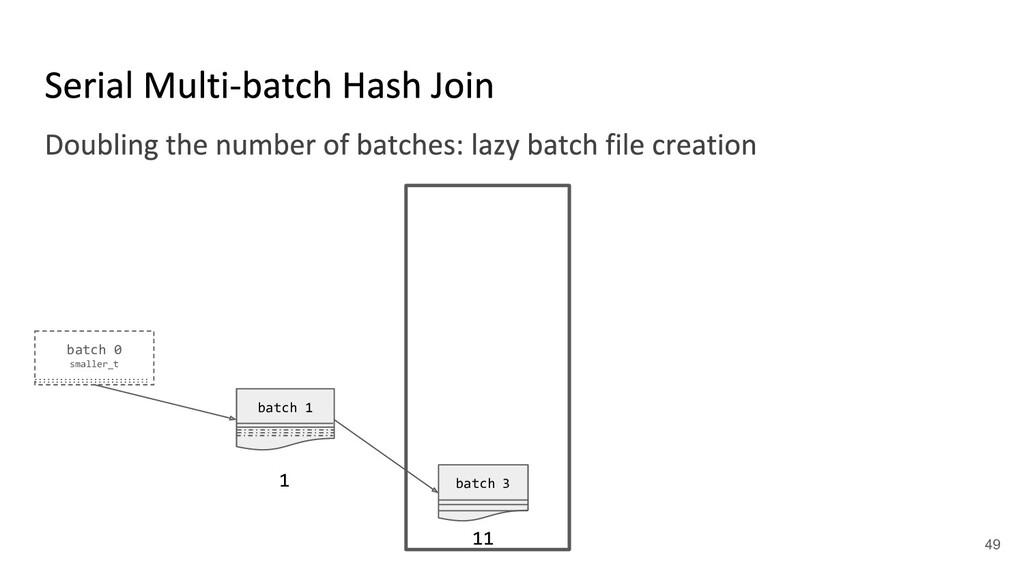 batch 0 smaller_t batch 1 batch 3 1 11 49