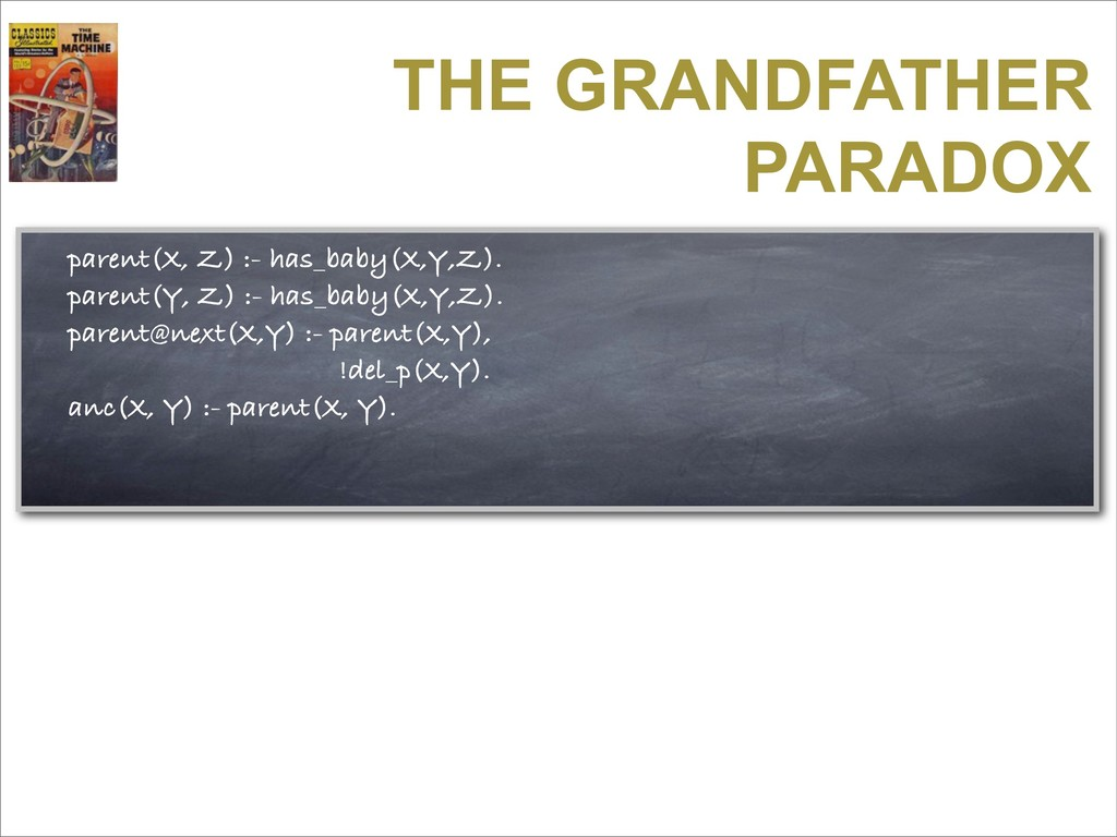 THE GRANDFATHER PARADOX parent(X, Z) :- has_bab...