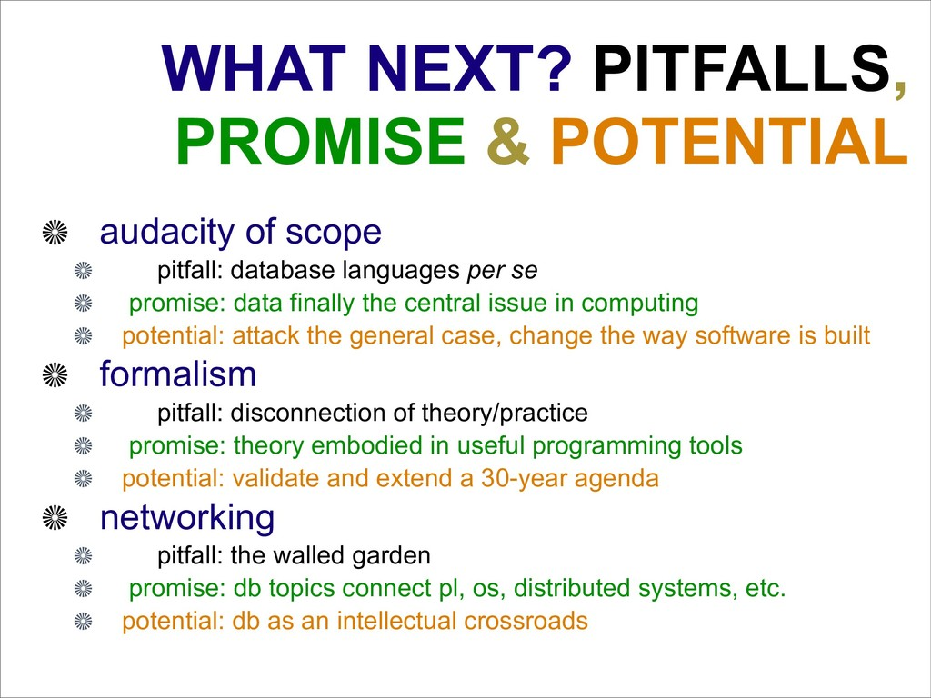 WHAT NEXT? PITFALLS, PROMISE & POTENTIAL audaci...