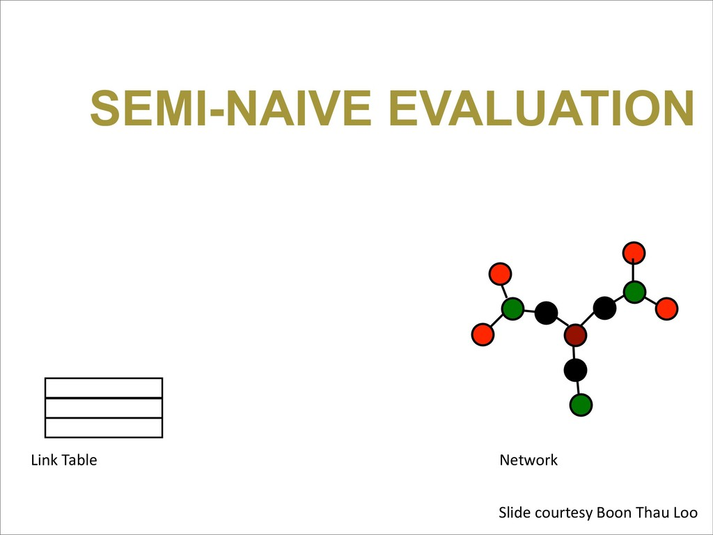 Link Table Network SEMI-NAIVE EVALUATION Sli...