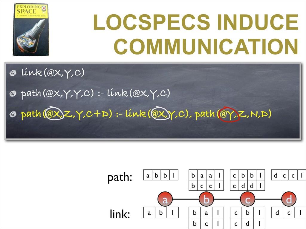 link(@X,Y,C) path(@X,Y,Y,C) :- link(@X,Y,C) pat...