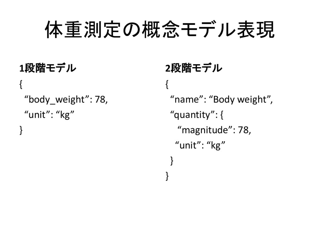"""体重測定の概念モデル表現 1段階モデル { """"body_weight"""": 78, """"unit""""..."""