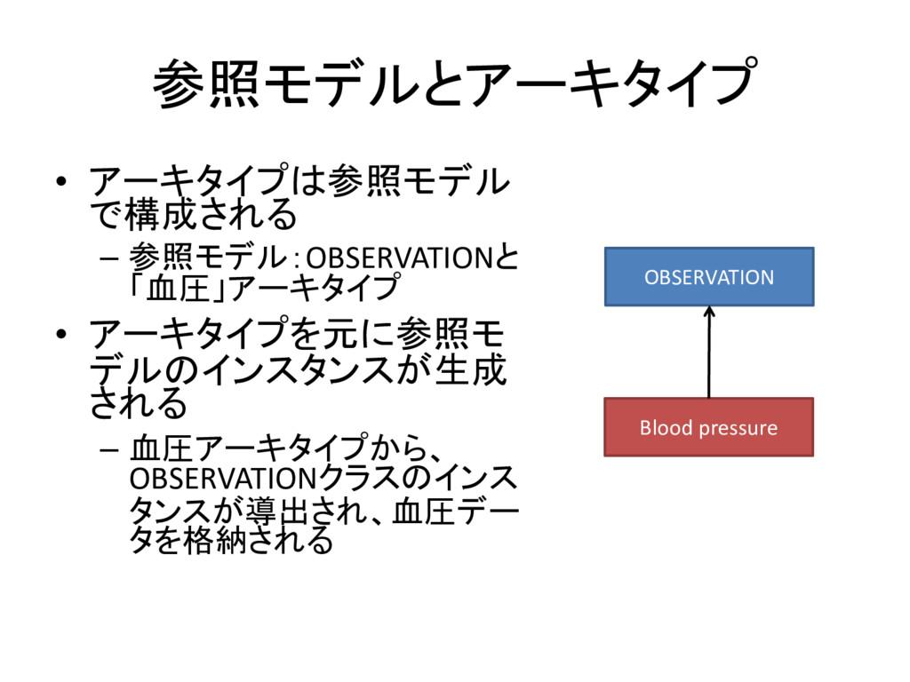 参照モデルとアーキタイプ • アーキタイプは参照モデル で構成される – 参照モデル:OBSE...