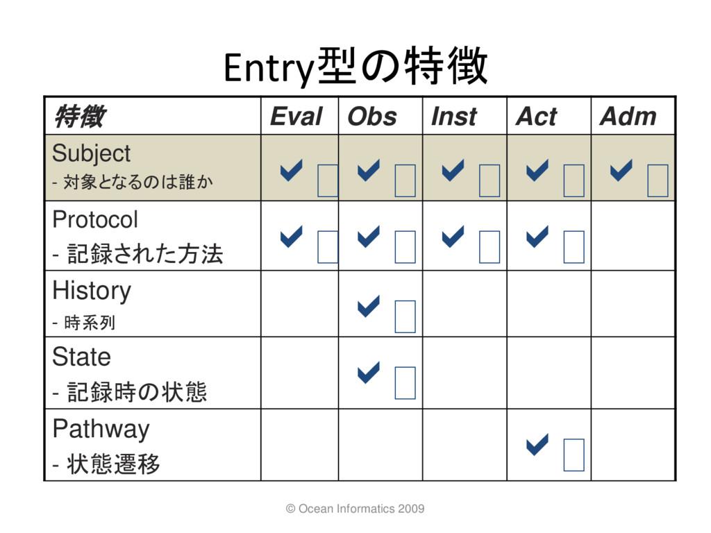 Entry型の特徴 © Ocean Informatics 2009 特徴 Eval Obs ...
