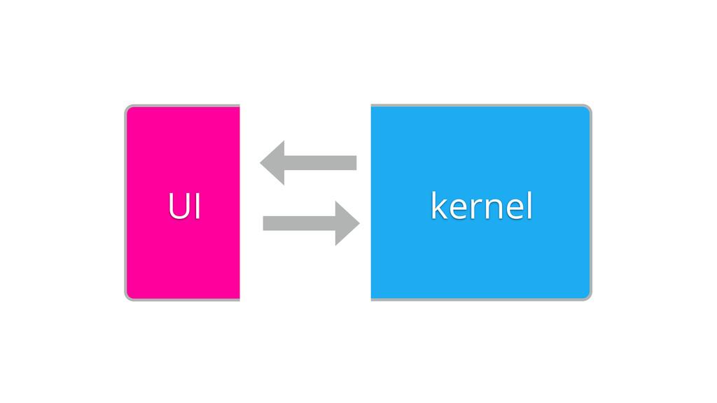 kernel UI