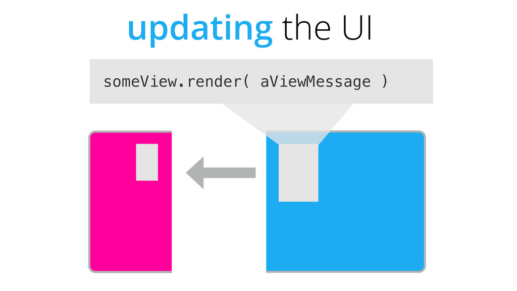 someView.render( aViewMessage ) updating the UI