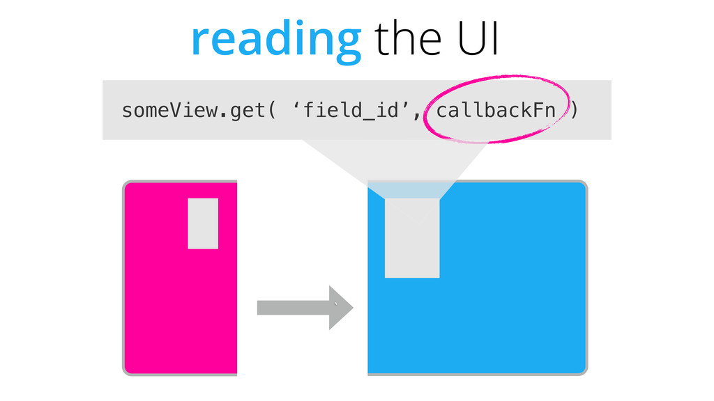 someView.get( 'field_id', callbackFn ) ` readin...