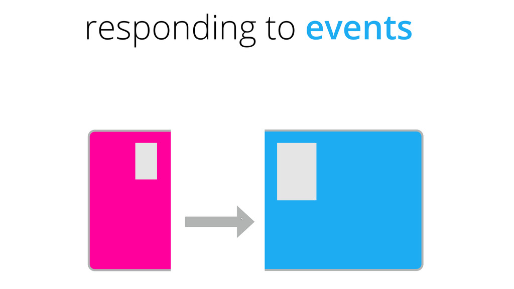 responding to events `