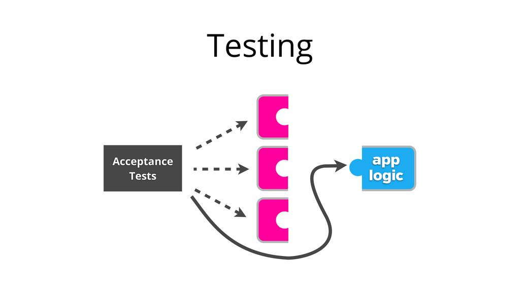 Testing Acceptance Tests app logic