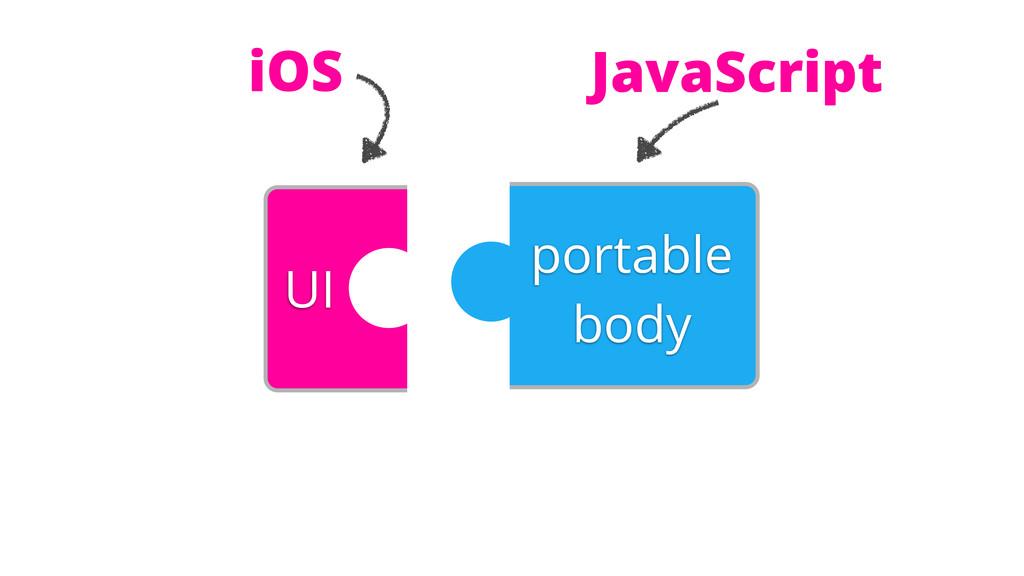 UI portable body iOS JavaScript