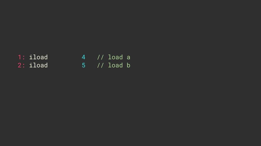 1: iload 4 // load a 2: iload 5 // load b