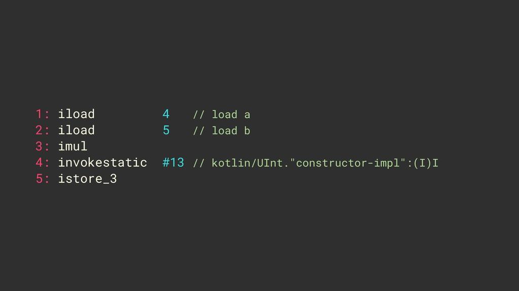 1: iload 4 // load a 2: iload 5 // load b 3: im...
