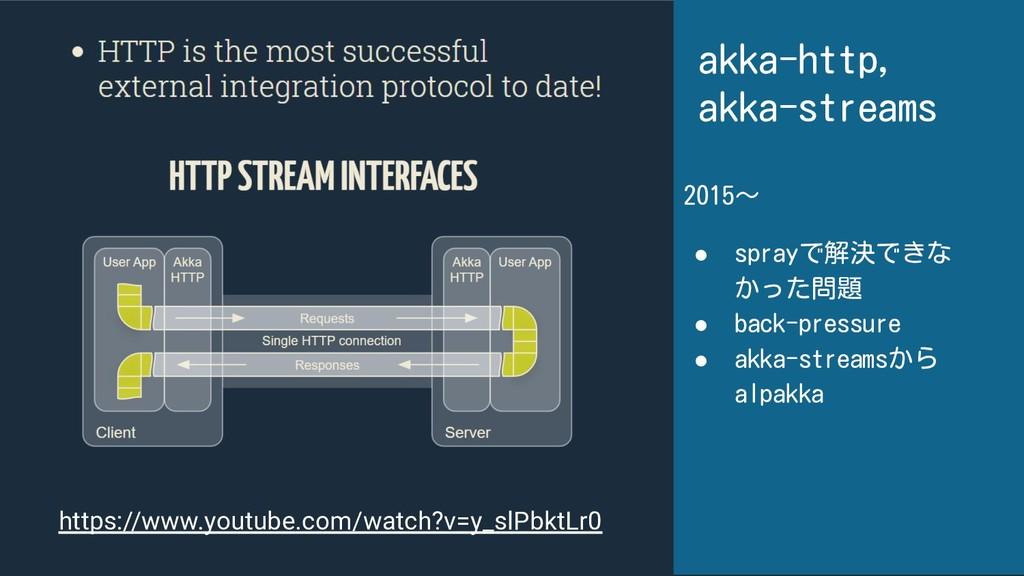 akka-http, akka-streams 2015~ ● sprayで解決できな かった...