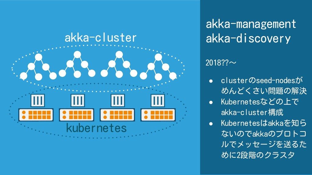 akka-management akka-discovery 2018??~ ● cluste...