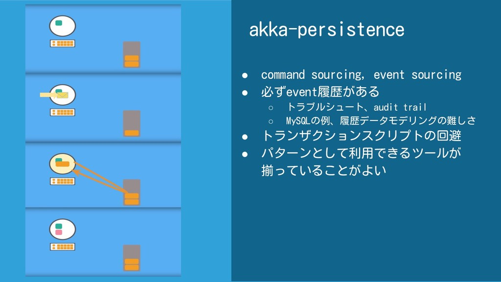 akka-persistence ● command sourcing, event sour...