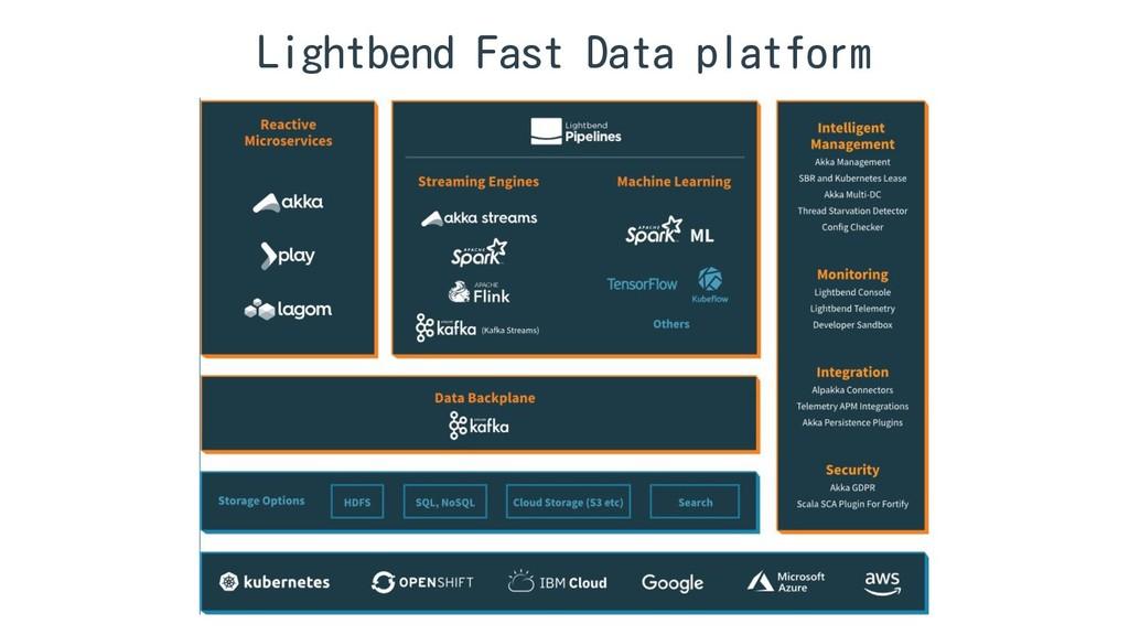 Lightbend Fast Data platform