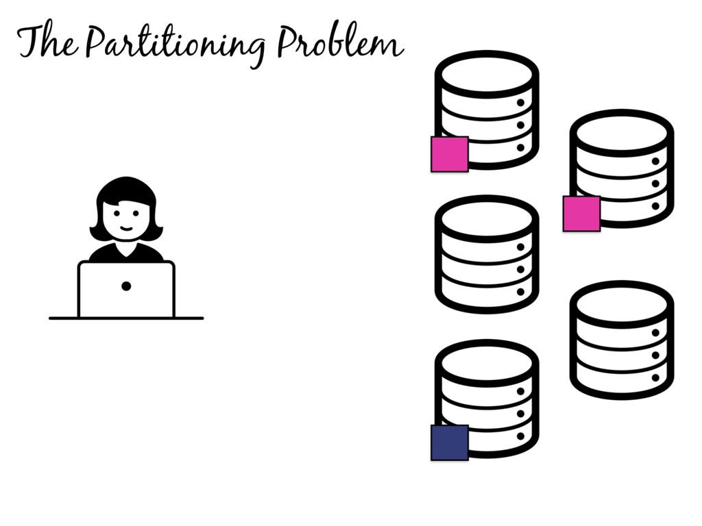 The Partitioning Problem